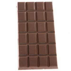 Puis-je donner mon chien Chocolat?