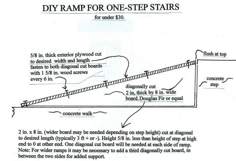 escalier en une seule étape de bricolage