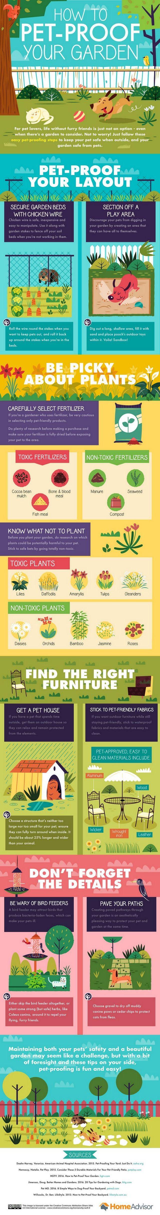 Comment Pet-Proof votre jardin
